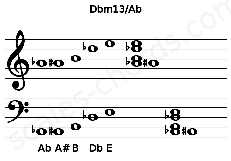 Musical staff for the Dbm13/Ab chord