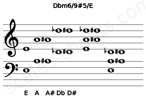 Musical staff for the Dbm6/9#5/E chord