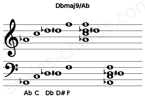 Musical staff for the Dbmaj9/Ab chord