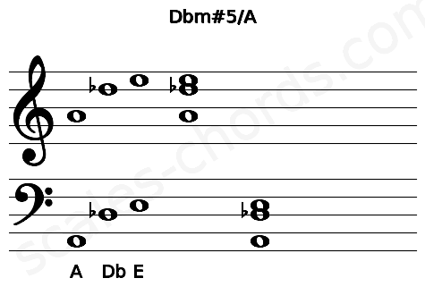 Musical staff for the Dbm#5/A chord