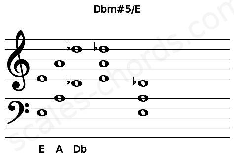Musical staff for the Dbm#5/E chord