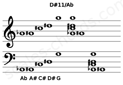 Musical staff for the D#11/Ab chord