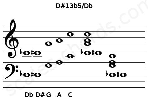 Musical staff for the D#13b5/Db chord