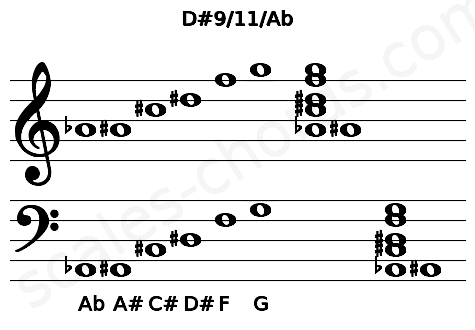 Musical staff for the D#9/11/Ab chord
