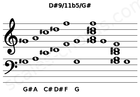 Musical staff for the D#9/11b5/G# chord