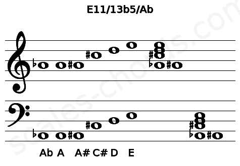 Musical staff for the E11/13b5/Ab chord