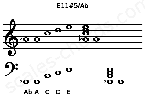 Musical staff for the E11#5/Ab chord