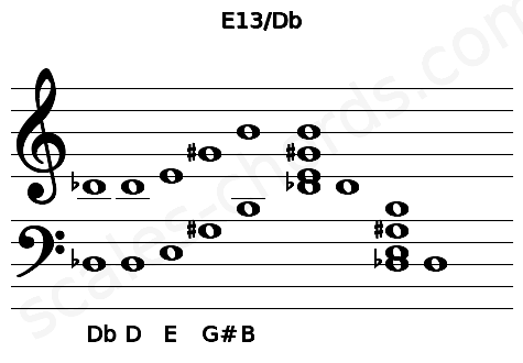 Musical staff for the E13/Db chord