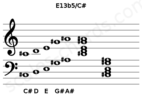 Musical staff for the E13b5/C# chord