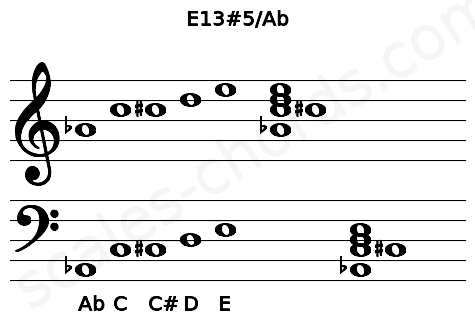 Musical staff for the E13#5/Ab chord