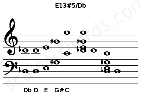 Musical staff for the E13#5/Db chord