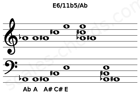 Musical staff for the E6/11b5/Ab chord