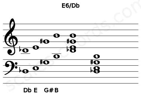 Musical staff for the E6/Db chord