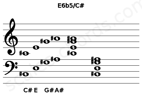 Musical staff for the E6b5/C# chord