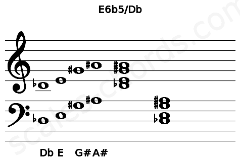 Musical staff for the E6b5/Db chord