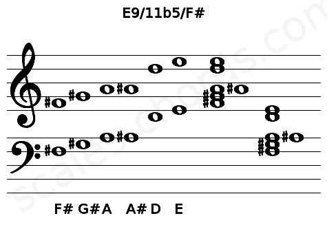 Musical staff for the E9/11b5/F# chord