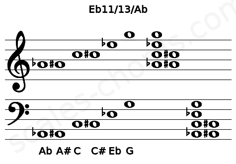 Musical staff for the Eb11/13/Ab chord