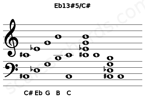Musical staff for the Eb13#5/C# chord
