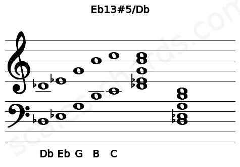 Musical staff for the Eb13#5/Db chord