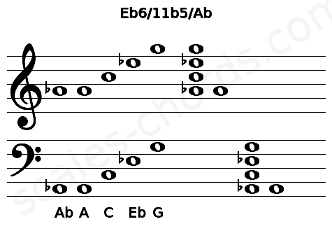 Musical staff for the Eb6/11b5/Ab chord