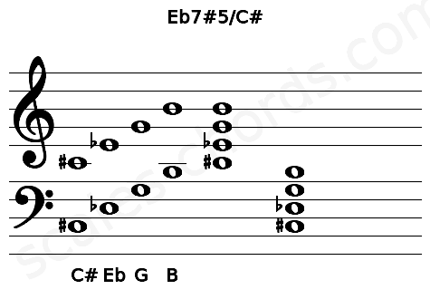 Musical staff for the Eb7#5/C# chord