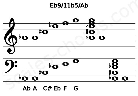 Musical staff for the Eb9/11b5/Ab chord