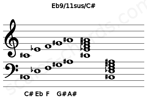 Musical staff for the Eb9/11sus/C# chord