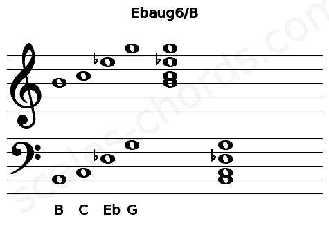 Musical staff for the Ebaug6/B chord