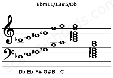 Musical staff for the Ebm11/13#5/Db chord