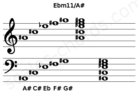 Musical staff for the Ebm11/A# chord