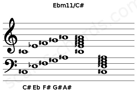 Musical staff for the Ebm11/C# chord