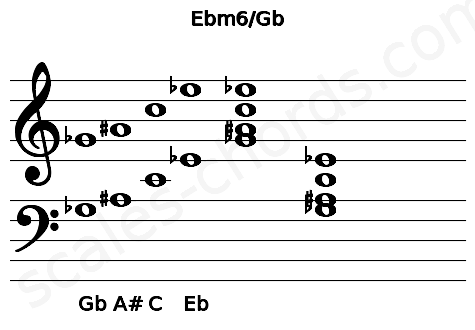 Musical staff for the Ebm6/Gb chord
