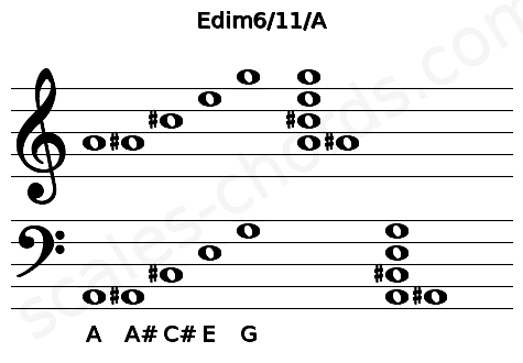 Musical staff for the Edim6/11/A chord