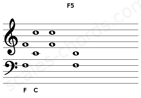 Musical staff for the F5 chord