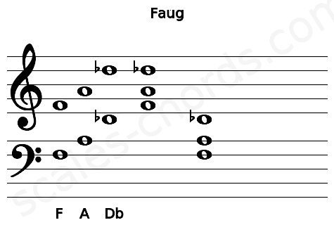 Musical staff for the Faug chord