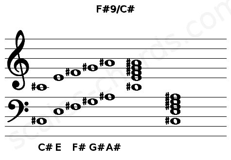 Musical staff for the F#9/C# chord