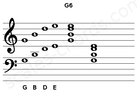 Musical staff for the G6 chord
