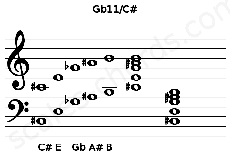 Musical staff for the Gb11/C# chord