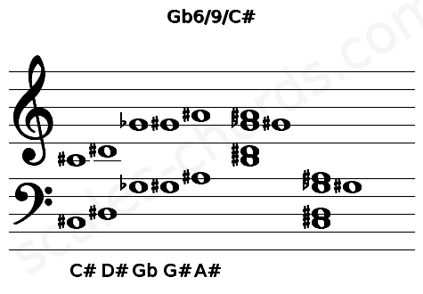 Musical staff for the Gb6/9/C# chord
