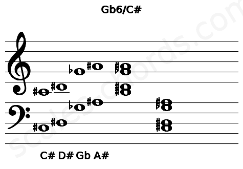 Musical staff for the Gb6/C# chord