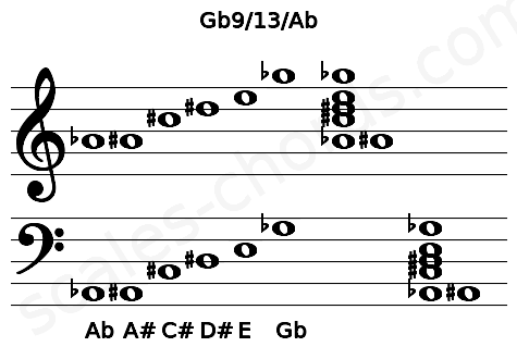 Musical staff for the Gb9/13/Ab chord