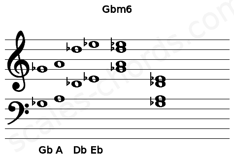 Musical staff for the Gbm6 chord