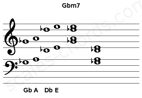 Musical staff for the Gbm7 chord