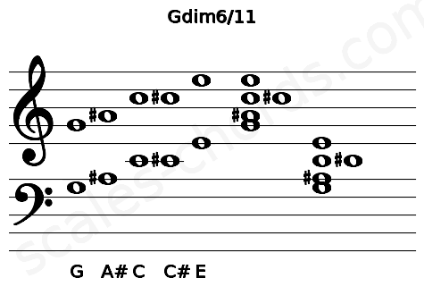 Musical staff for the Gdim6/11 chord
