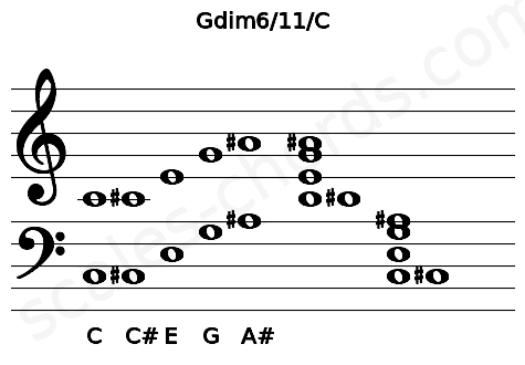 Musical staff for the Gdim6/11/C chord