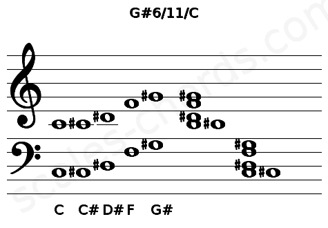 Musical staff for the G#6/11/C chord