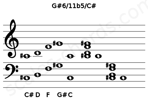 Musical staff for the G#6/11b5/C# chord