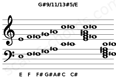 Musical staff for the G#9/11/13#5/E chord