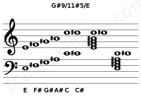 Musical staff for the G#9/11#5/E chord