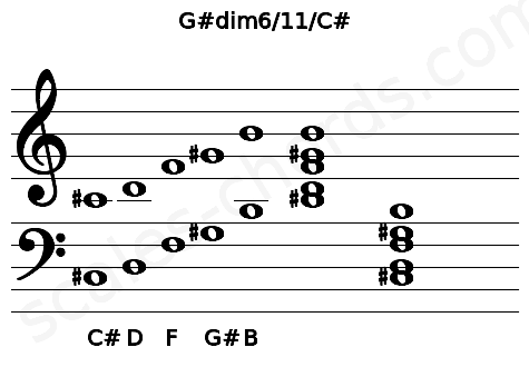 Musical staff for the G#dim6/11/C# chord